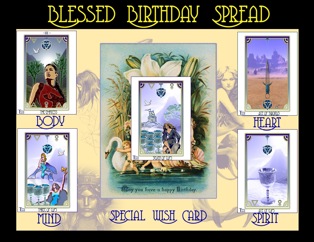 tarot spread tutorial  blessed birthday tarot spread, Birthday card